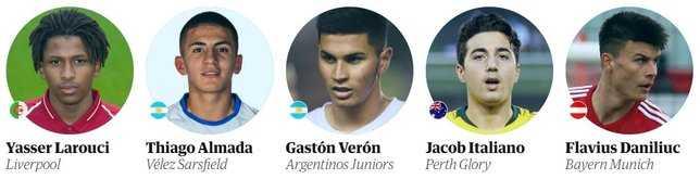 İşte geleceğin yıldızı 60 futbolcu! Listede iki Türk futbolcu da var