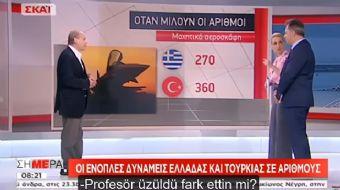 Yunan haber kanalı, Yunan ordusunun, olası bir savaş durumunda, Türkiye´ye karşı nasıl bir hezimete