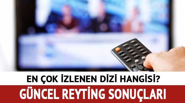 18 Nisan 2018 Reyting sonuçları Çarşamba Diriliş Ertuğrul, Sen Anlat Karadeniz reytingleri kim birinci?
