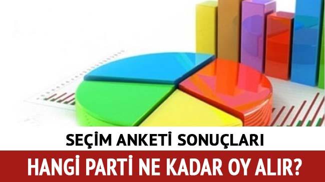 2018 Seçim anketi sonuçları son dakika son erken seçim anketinde hangi parti önde,