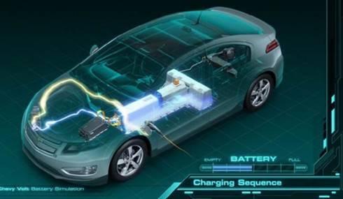 Lityum+iyon+batarya+kullan%C4%B1m%C4%B1nda+zirveye+yerle%C5%9Fti+