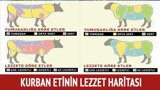Kurban etinin lezzet haritası