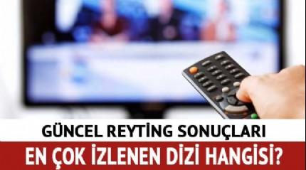 20 Eylül reyting sonuçları 2018 Perşembe Avlu, Bir Zamanlar Çukurova reyting sıralaması kim birinci?