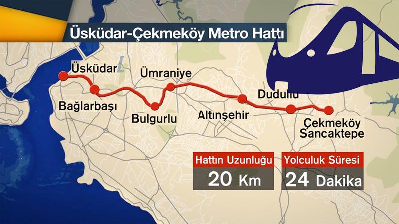 Çekmeköy metro durakları güzergahı süresi ne kadar Üsküdar Ümraniye Çekmeköy metro durakları