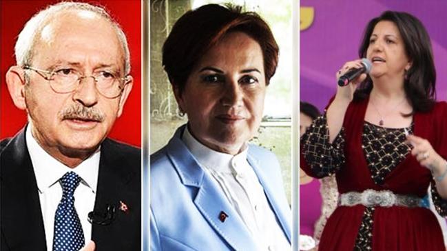 HDP, TABANINI CHP VE İP İTTİFAKI ile ilgili görsel sonucu