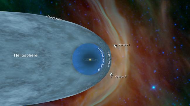 Voyager+2+y%C4%B1ld%C4%B1zlararas%C4%B1+b%C3%B6lgeye+ula%C5%9Ft%C4%B1